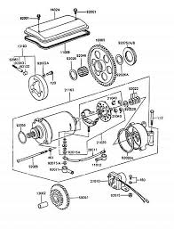 kz1000 wiring diagram wiring diagram and hernes 1980 kawasaki kz1000 wiring diagram wire