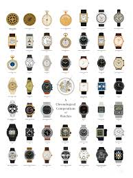 pop chart lab design data delight a chronological a chronological compendium of watches