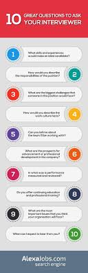 1000 ideas about supervisor interview questions 10 great questions to ask your interviewer infographic often job interviews can feel like an interrogation but they re meant to be a conversation