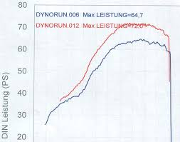 engine tuning repair hmb guzzi de diagram for kit d 8 1 in california 1100 spezial jackal stone ev
