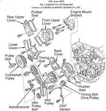 2004 acura mdx engine diagram 2004 wiring diagrams online