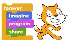 Risultati immagini per coding