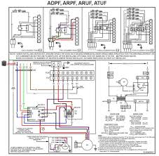 goodman air handler single stage cooling heat aux wiring goodman air handler single stage cooling heat aux wiring diagrams goodman automotive wiring diagrams