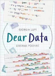 Image result for dear data