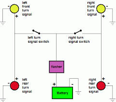 wiring diagram for turn signal flasher ireleast info wiring diagram turn signal flasher the wiring diagram wiring diagram