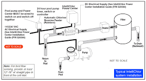 pentair intellichlor ic40 review salt chlorine generator Flow Switch Connection Diagram schematic diagram typical pentair intellichlor system installation flow switch wiring diagram