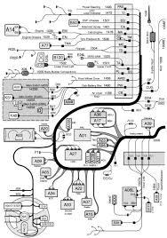 volvo truck wiring diagram volvo wiring diagrams online volvo fm wiring diagrams volvo wiring diagrams