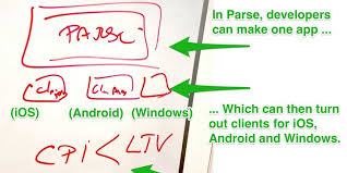 facebook whiteboard diagram on apple ios and android business insider apples office