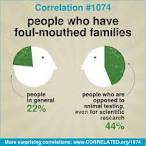 foul-mouthed