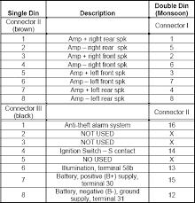 radio wiring diagram jetta 2002 radio wiring diagrams online