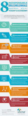 infographic indispensable skills millennials need for years to as well as a job that allows us to invest in our specific skills there are eight skills that the workplace commonly requires of millennials
