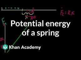 Potential <b>energy</b> stored in a spring (video) | Khan Academy