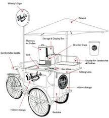 coffee kiosk: лучшие изображения (21) в 2014 г. | Киоск, Дизайн ...
