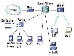 binary signal     network   archivesapril      free network utilities