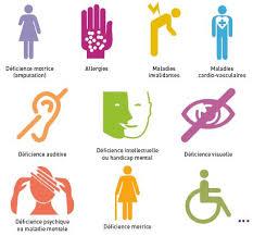 """Résultat de recherche d'images pour """"diagnostic personne handicapée"""""""