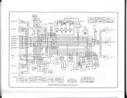 kawasaki z1000 wiring diagram kawasaki wiring diagrams z1 75 76 us kawasaki z wiring diagram