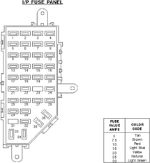 fuse panel diagram for 2000 ford explorer sport trak fixya heres the diagrams ddll111 18 gif ddll111 19 gif