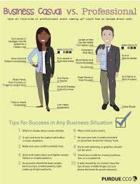 2016 uaa fall career fair university of alaska anchorage professional dress