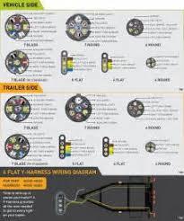 rv 7 wire wiring diagram rv image wiring diagram 7 wire rv wiring diagram images dodge 7 way trailer plug wiring on rv 7 wire