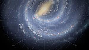 Overview | Our <b>Solar System</b> – NASA <b>Solar System</b> Exploration