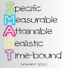 strategic objectives is like goal setting on steriods smart strategic objectives