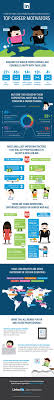 your job satisfy you infographic does your job satisfy you infographic