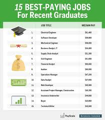 best paying jobs for young professionals business insider best paying jobs for recent grads