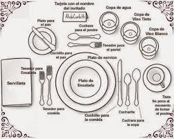 utilización de los cubiertos de mesa