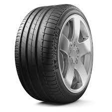 <b>Шины MICHELIN Latitude Sport</b> | Шины Michelin в России
