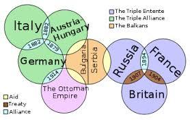 causes of world war i   wikipediacauses of world war i