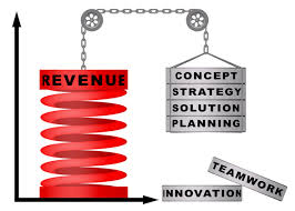 Image result for revenue cycle management 101