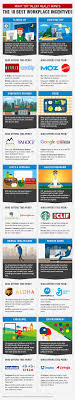 best ideas about best workplace coworking space 10 factors that would make an ideal workplace infographic