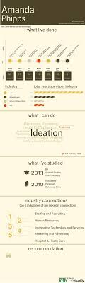 best images about cv infographic infographic my cv