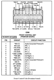 1997 taurus radio wiring diagram 1997 wiring diagrams online