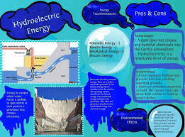 short essay on hydroelectric energy