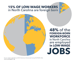 demographics the state of low wage north carolina almost half of foreign born workers are employed in low wage jobs