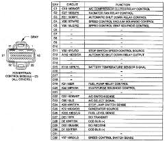 jeep cherokee sport vin ecu pcm diagram cav c1 c2 c3 thank you 1996 Jeep Cherokee Fuel Pump Wiring Diagram full size image 1996 Jeep Cherokee Sport Wiring Diagram