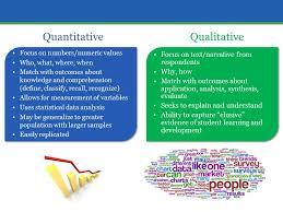 Design  learning case studies qualitative research powerpoint different business school case  Longitudinal studies  Correlational research and book also     Insightrix