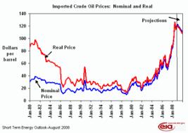 Oil shale economics