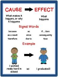 ideas about cause and effect chart on pinterest  cause and  cause and effect centers and no prep activities