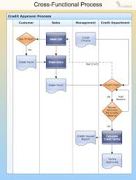 collection business process workflow diagram pictures   diagramscollection business process flow diagram pictures diagrams