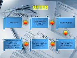offer and acceptanceacceptance elementsconsideration of offer contract intention to create legal capacity relation