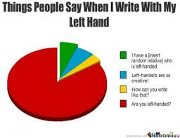 Left Handed Memes. Best Collection of Funny Left Handed Pictures via Relatably.com