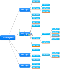 tree diagram software   create tree diagrams easily with edrawtree diagram   add branch