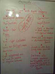 qualities of a good teacher essay   get your term paper done by  qualities of a good teacher essayjpg