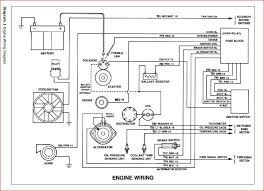 cj5 wiring harness diagram cj5 image wiring diagram painless wiring harness cj5 diagram wiring diagram and hernes on cj5 wiring harness diagram