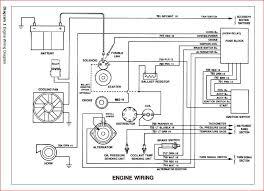 cj wiring harness diagram cj image wiring diagram painless wiring harness cj5 diagram wiring diagram and hernes on cj5 wiring harness diagram