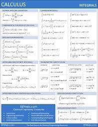 ideas about Math Reference Sheet on Pinterest   Multiplication Sheet  Math Homework Help and Math Folders Pinterest