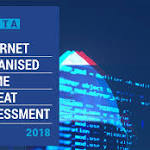 Cybercrime: 15 Top Threats and Trends