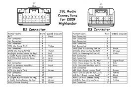2001 toyota sienna jbl radio wiring diagram 2001 1997 toyota rav4 radio wiring diagram linkinx com on 2001 toyota sienna jbl radio wiring diagram